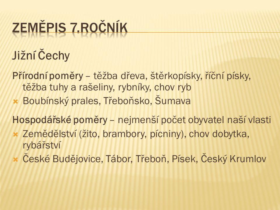Zeměpis 7.ročník Jižní Čechy