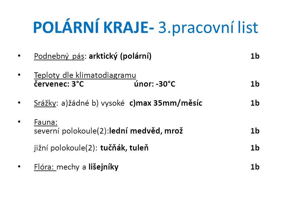 POLÁRNÍ KRAJE- 3.pracovní list