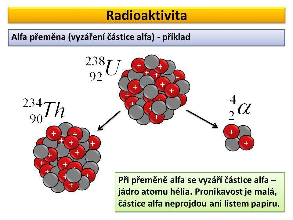 Radioaktivita Alfa přeměna (vyzáření částice alfa) - příklad + + + + +