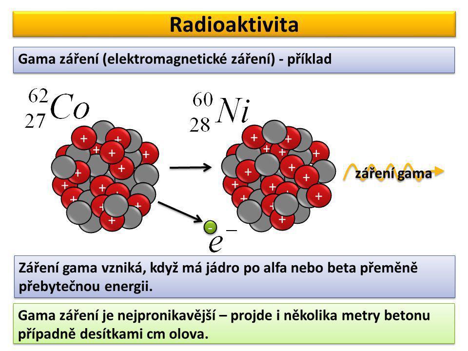 Radioaktivita Gama záření (elektromagnetické záření) - příklad + + + +
