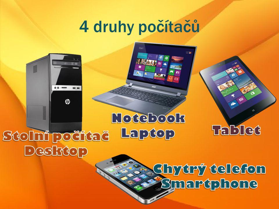 4 druhy počítačů Notebook Laptop Tablet Stolní počítač Desktop