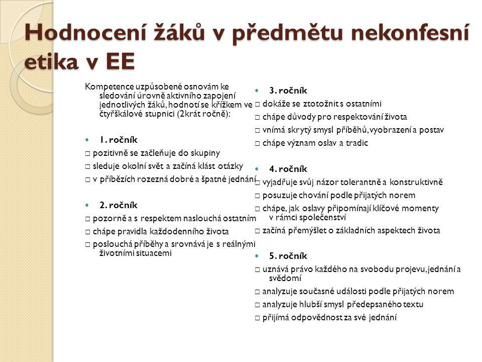 Hodnocení žáků v předmětu nekonfesní etika v EE