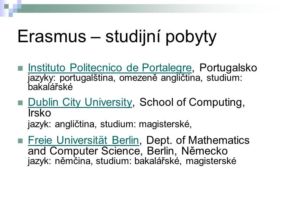Erasmus – studijní pobyty