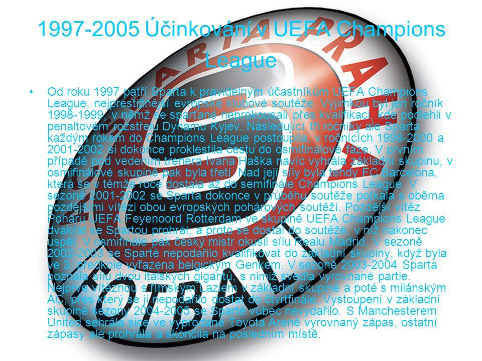 1997-2005 Účinkování v UEFA Champions League