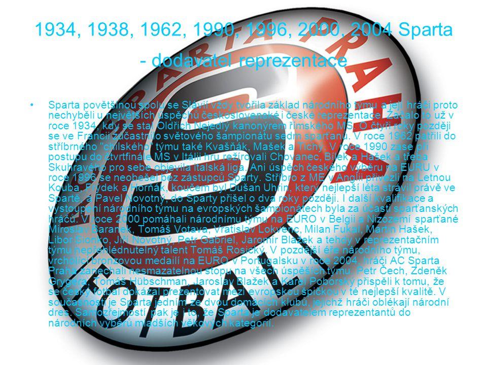 1934, 1938, 1962, 1990, 1996, 2000, 2004 Sparta - dodavatel reprezentace