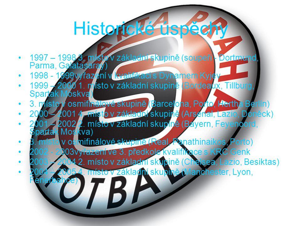 Historické úspěchy 1997 – 1998 3. místo v základní skupině (soupeři - Dortmund, Parma, Galatasaray)