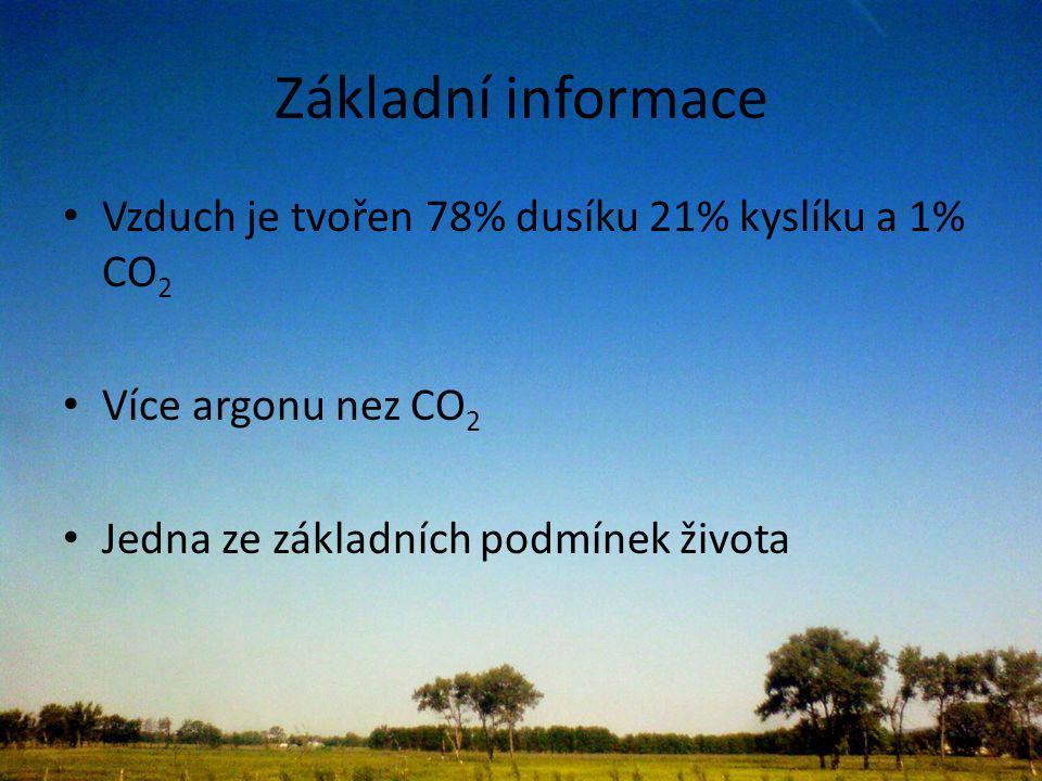 Základní informace Vzduch je tvořen 78% dusíku 21% kyslíku a 1% CO2