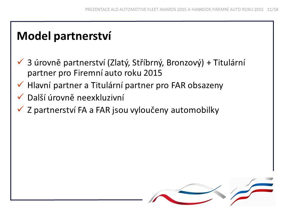 Model partnerství 3 úrovně partnerství (Zlatý, Stříbrný, Bronzový) + Titulární partner pro Firemní auto roku 2015.