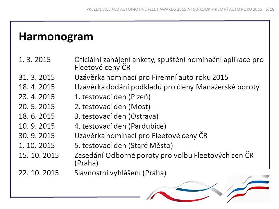 Harmonogram 1. 3. 2015 Oficiální zahájení ankety, spuštění nominační aplikace pro Fleetové ceny ČR.
