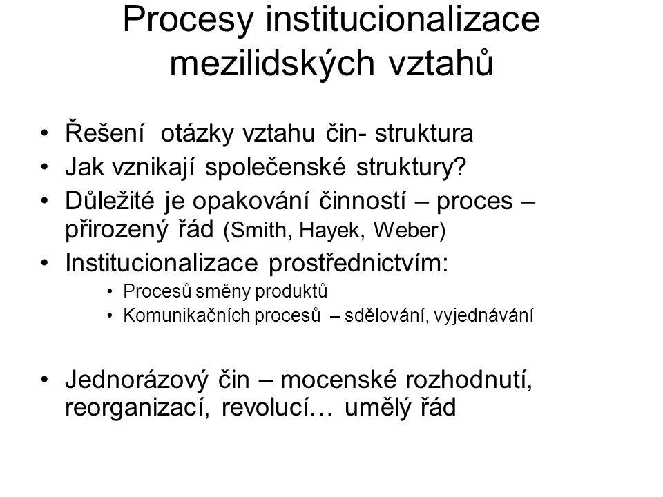 Procesy institucionalizace mezilidských vztahů