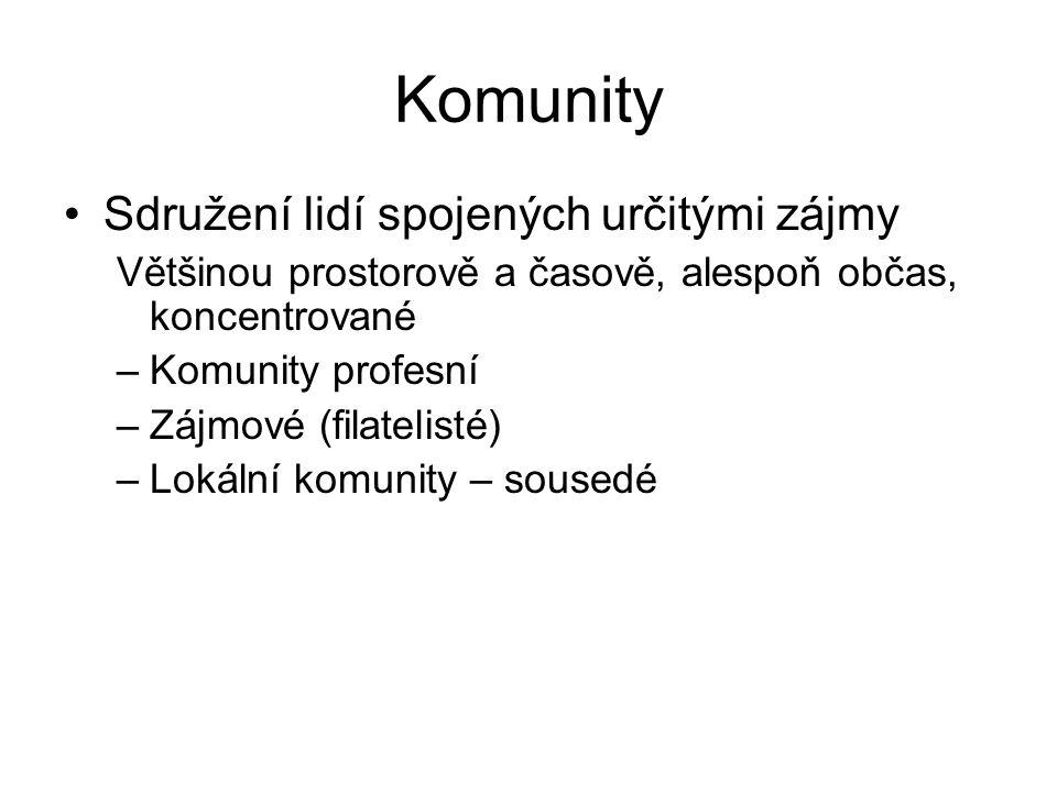 Komunity Sdružení lidí spojených určitými zájmy