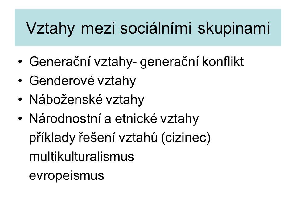 Vztahy mezi sociálními skupinami