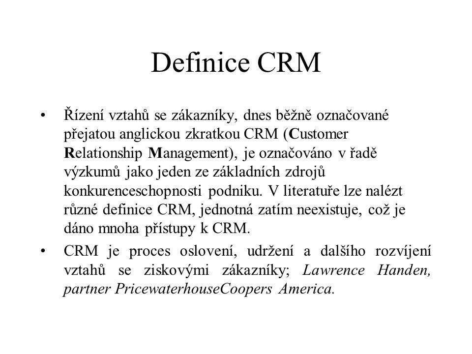 Definice CRM