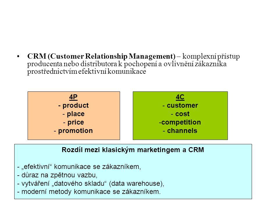 Rozdíl mezi klasickým marketingem a CRM