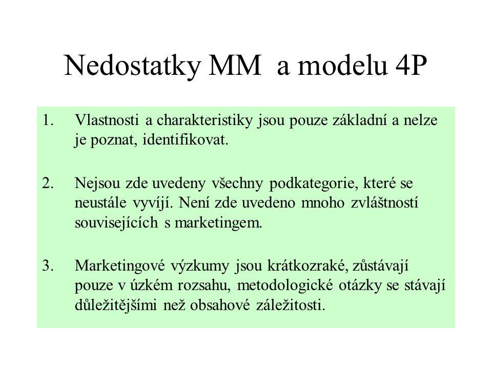 Nedostatky MM a modelu 4P