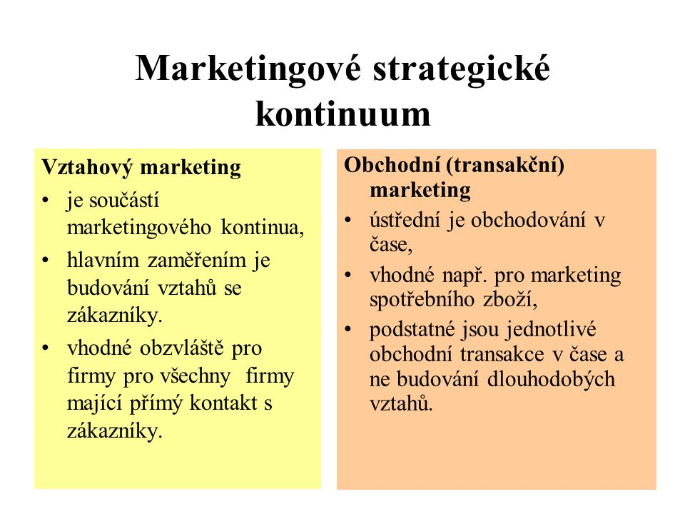 Marketingové strategické kontinuum