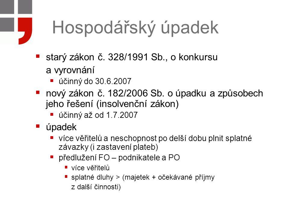 Hospodářský úpadek starý zákon č. 328/1991 Sb., o konkursu a vyrovnání