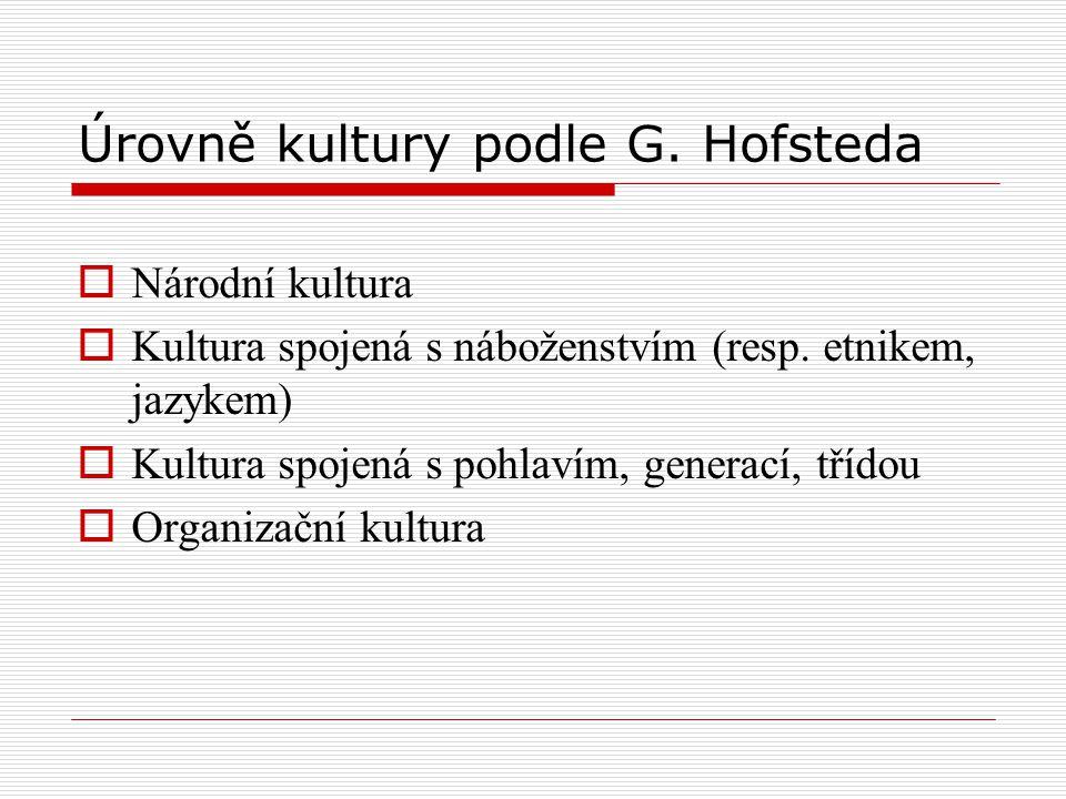 Úrovně kultury podle G. Hofsteda