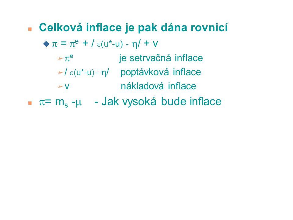 Celková inflace je pak dána rovnicí