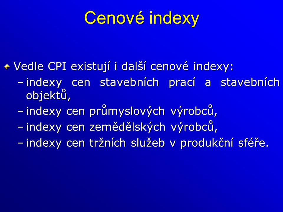 Cenové indexy Vedle CPI existují i další cenové indexy: