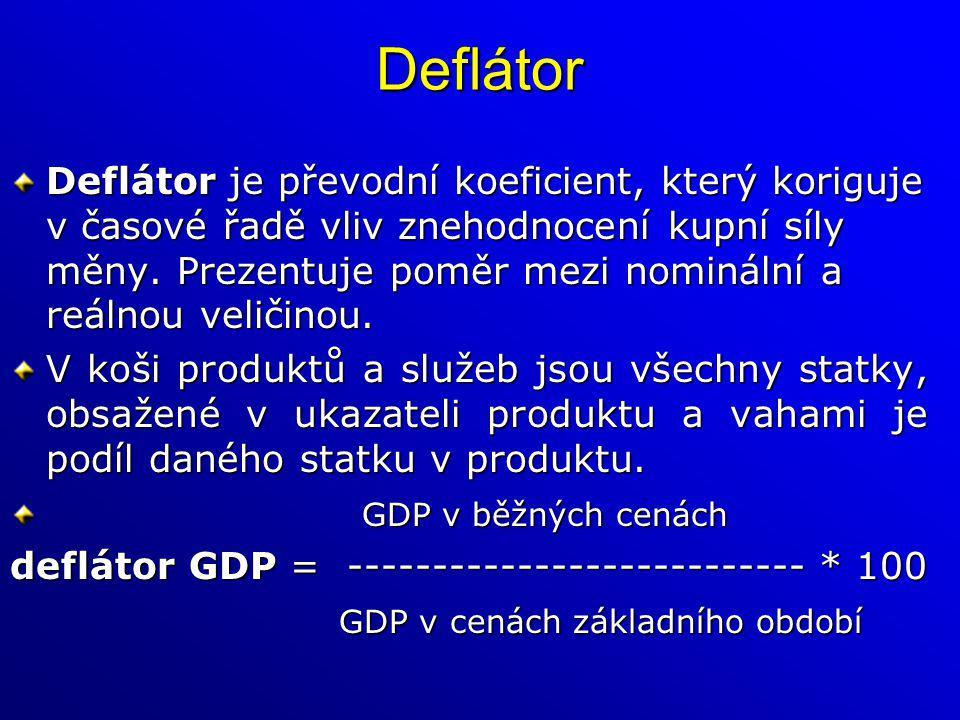 Deflátor
