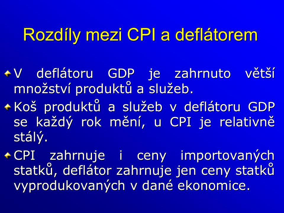 Rozdíly mezi CPI a deflátorem