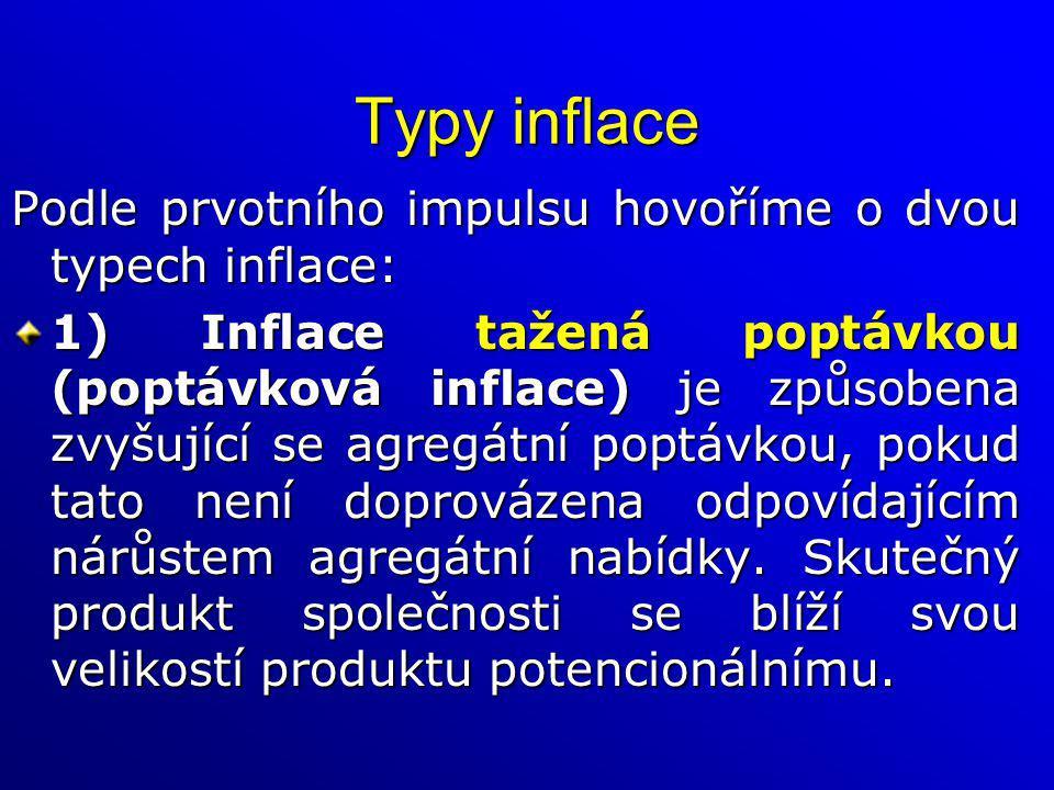 Typy inflace Podle prvotního impulsu hovoříme o dvou typech inflace:
