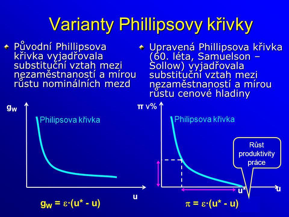 Varianty Phillipsovy křivky