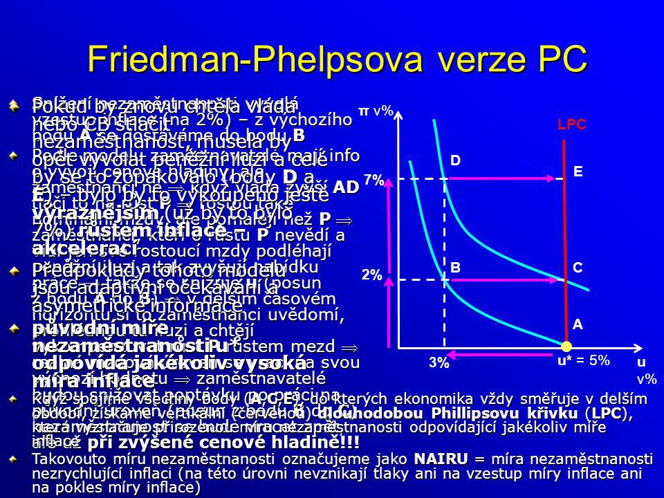 Friedman-Phelpsova verze PC