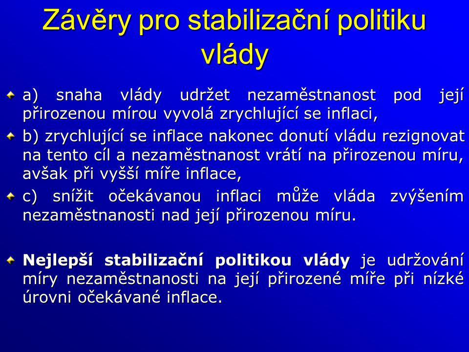 Závěry pro stabilizační politiku vlády