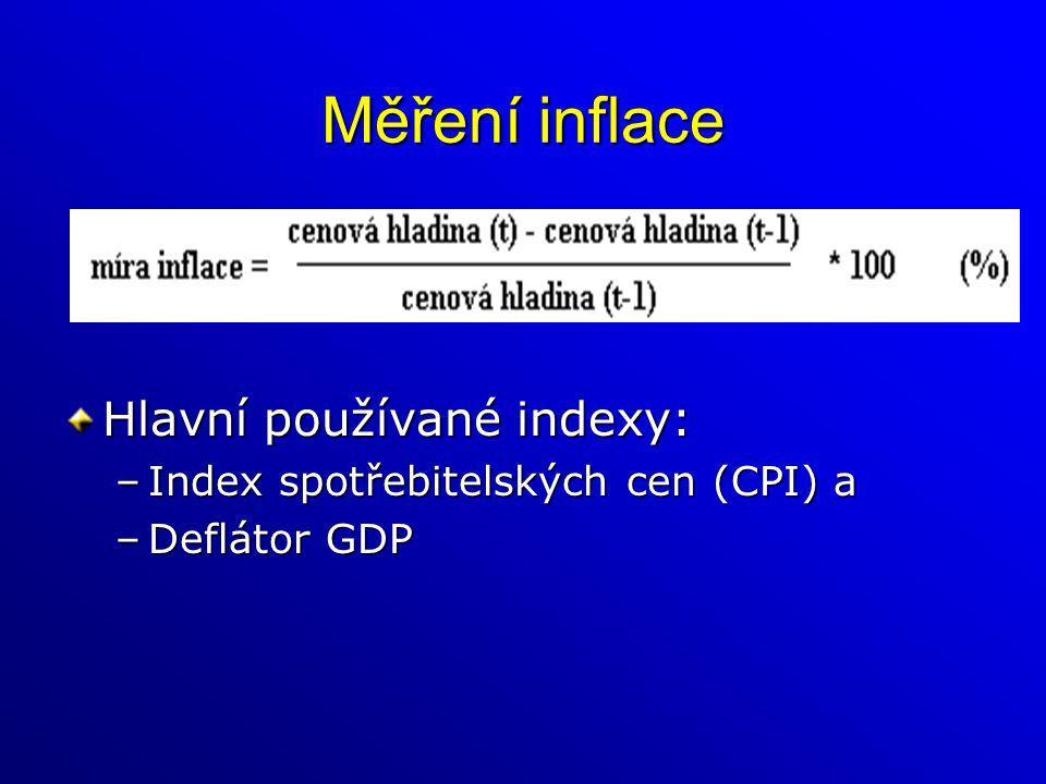 Měření inflace Hlavní používané indexy: