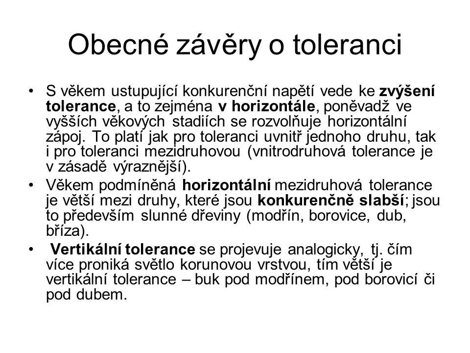 Obecné závěry o toleranci