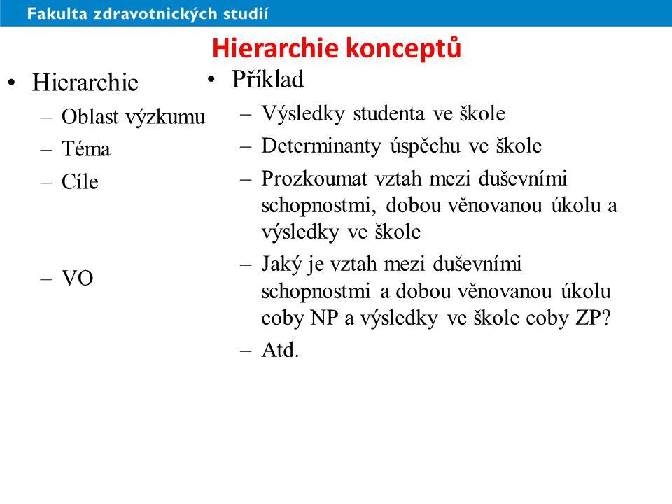Hierarchie konceptů Příklad Hierarchie Výsledky studenta ve škole