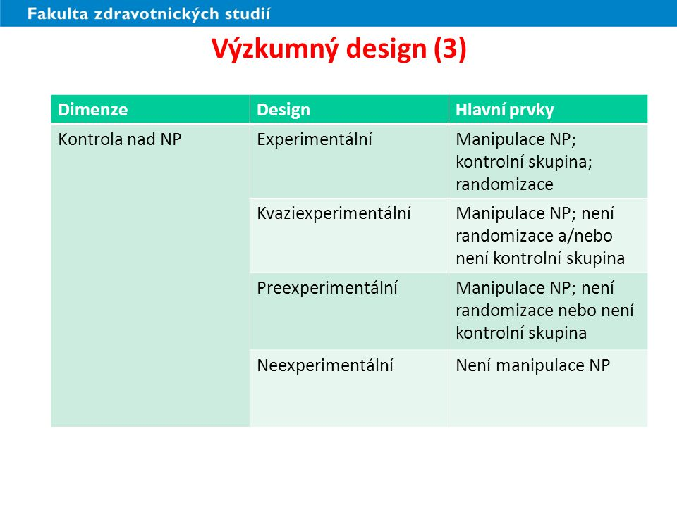 Výzkumný design (3) Dimenze Design Hlavní prvky Kontrola nad NP