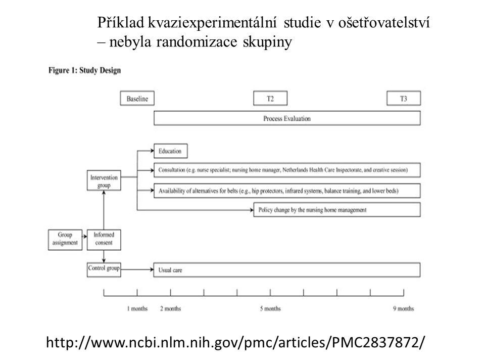 Příklad kvaziexperimentální studie v ošetřovatelství – nebyla randomizace skupiny