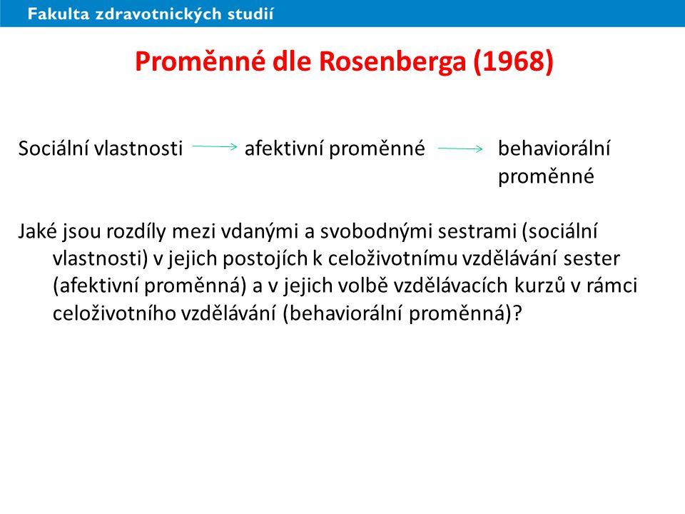 Proměnné dle Rosenberga (1968)