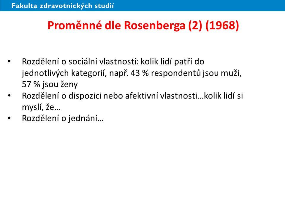 Proměnné dle Rosenberga (2) (1968)