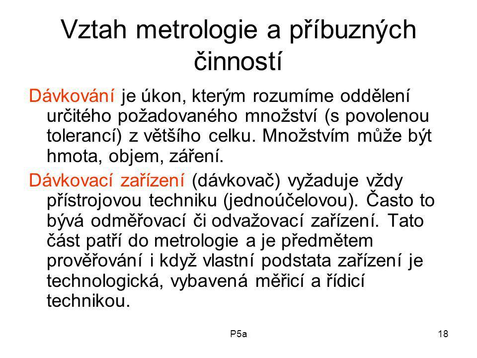 Vztah metrologie a příbuzných činností