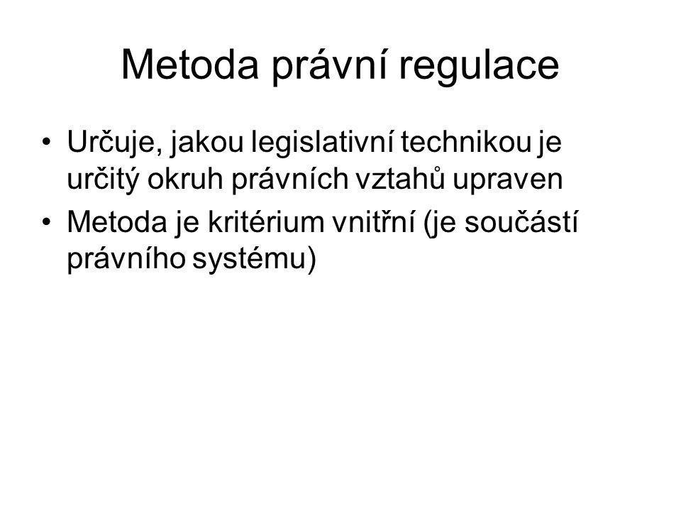 Metoda právní regulace