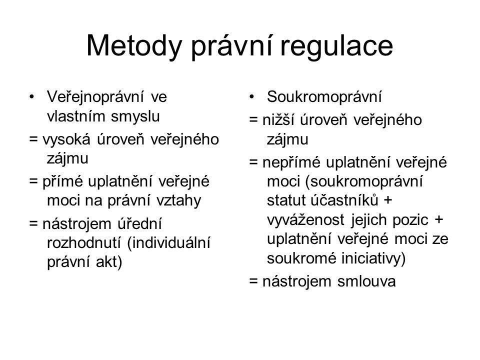 Metody právní regulace
