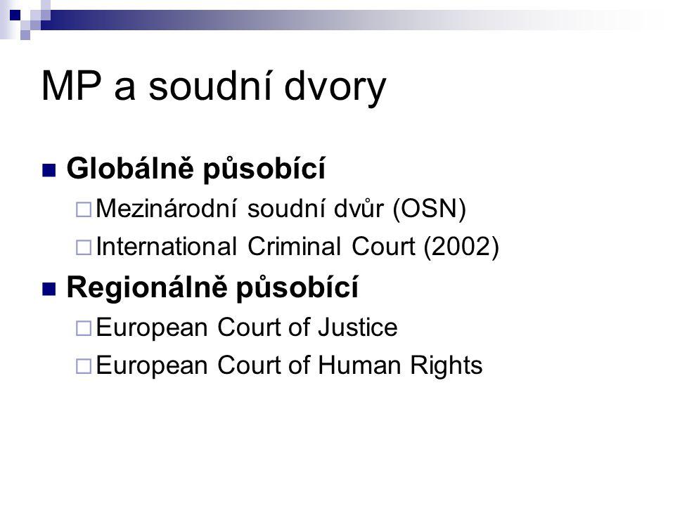 MP a soudní dvory Globálně působící Regionálně působící