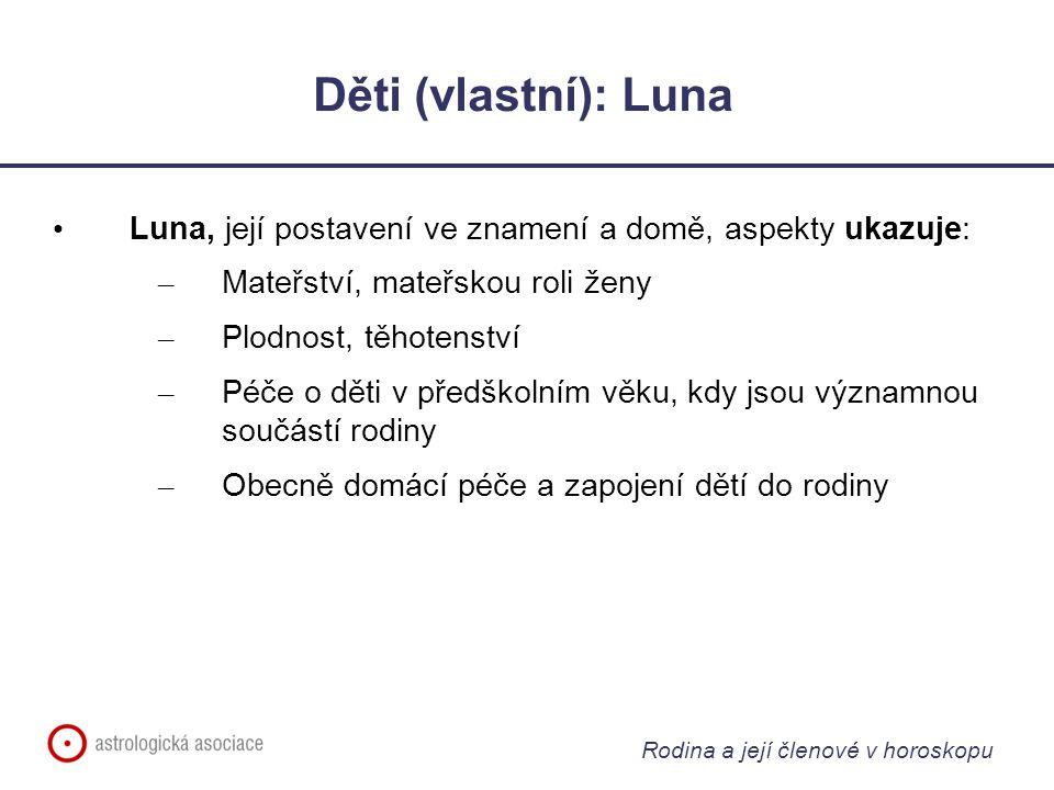 Děti (vlastní): Luna Luna, její postavení ve znamení a domě, aspekty ukazuje: Mateřství, mateřskou roli ženy.