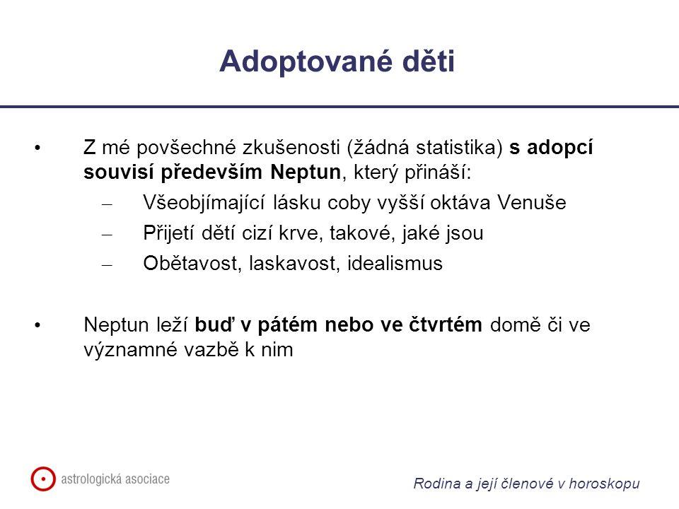 Adoptované děti Z mé povšechné zkušenosti (žádná statistika) s adopcí souvisí především Neptun, který přináší: