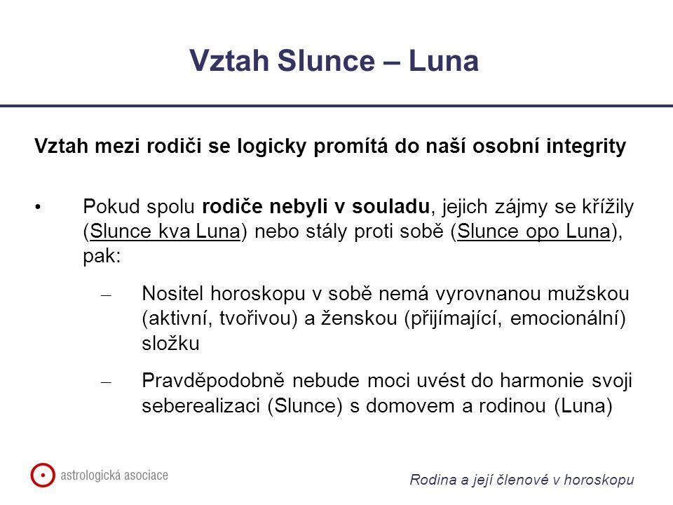 Vztah Slunce – Luna Vztah mezi rodiči se logicky promítá do naší osobní integrity.