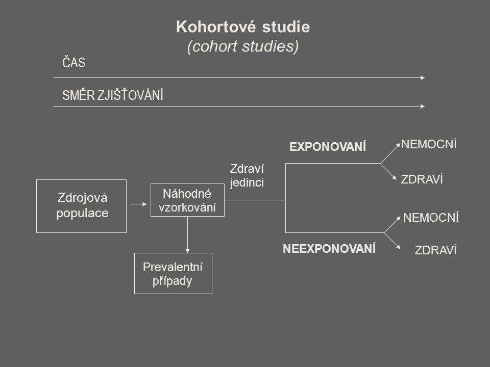 Kohortové studie (cohort studies)
