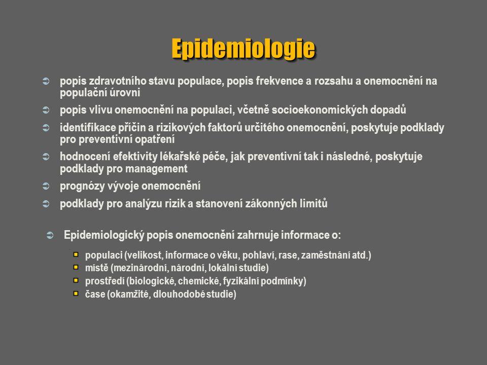 Epidemiologie popis zdravotního stavu populace, popis frekvence a rozsahu a onemocnění na populační úrovni.