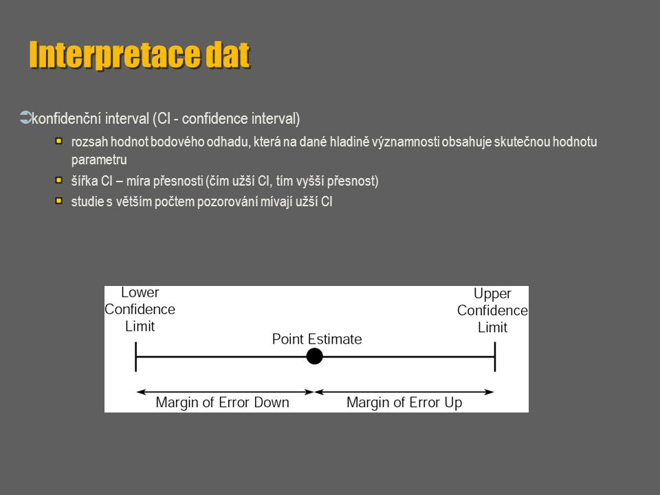 Interpretace dat konfidenční interval (CI - confidence interval)