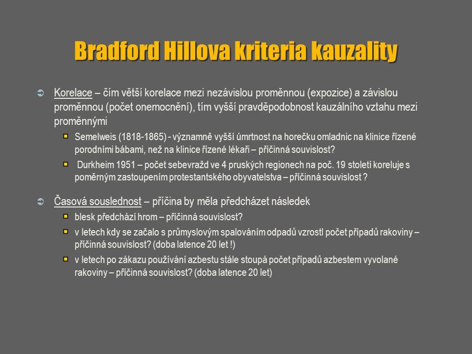 Bradford Hillova kriteria kauzality