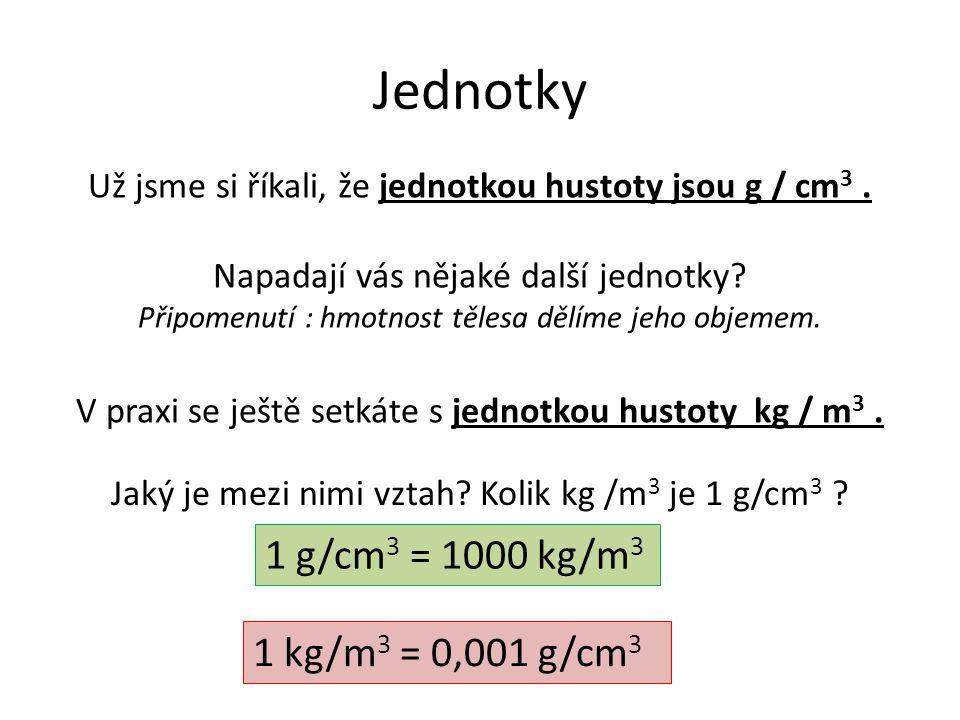Jednotky 1 g/cm3 = 1000 kg/m3 1 kg/m3 = 0,001 g/cm3