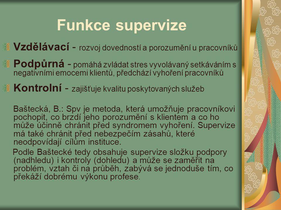 Funkce supervize Vzdělávací - rozvoj dovedností a porozumění u pracovníků.